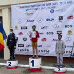 Campionatul National de Inot Copii 10-11 ani, 9-11 Octombrie 2020,Bucuresti